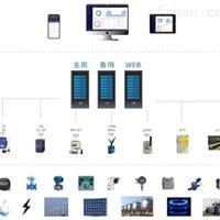 江苏省重点用能单位能耗在线监测系统