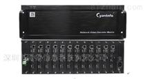 CH8000青象网络解码矩阵