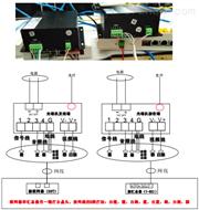 定制式光端机