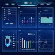BYQL-AQMS网格化监测大数据平台