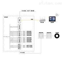 智能照明控制系统 照明灯具的远程集中控制