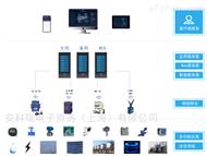 Acrel-7000企业能源管控平台