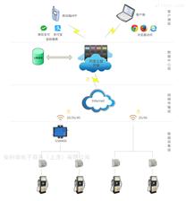 AcrelCloud-9000船舶岸电计费云平台