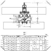 船用法蘭式鑄鋼或青銅海水減壓閥