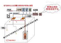 电气柜智能火灾探测预警及消防防护系统