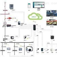 AcrelCloud-1000企业变电所电力运维云平台