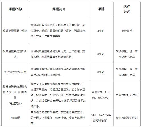 """廣東安防協會:""""公共安全視頻監看員培訓""""開展計劃"""