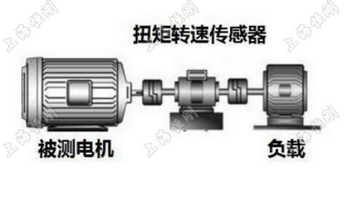交流伺服电机扭矩测量仪