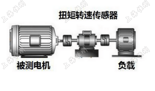 船舶尾轴扭矩检测设备图片