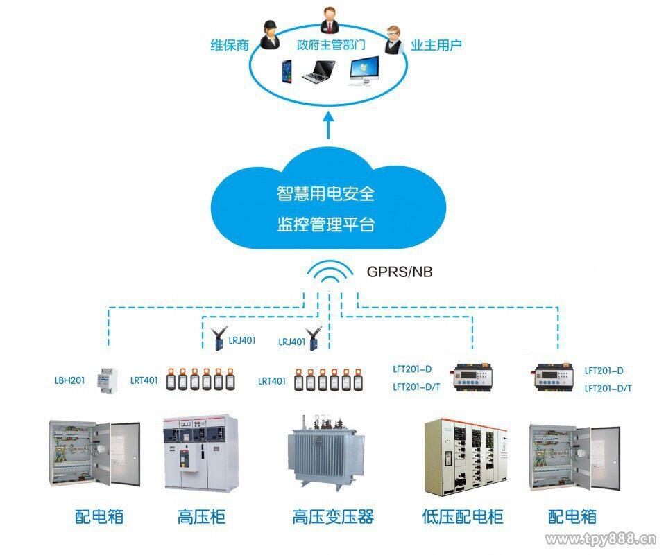 智慧用电厂家_智慧用电安全管理系统_智慧用电安全监管系统产品说明与价格