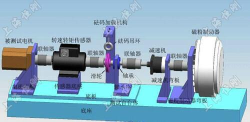 曳引机制动扭矩检测仪