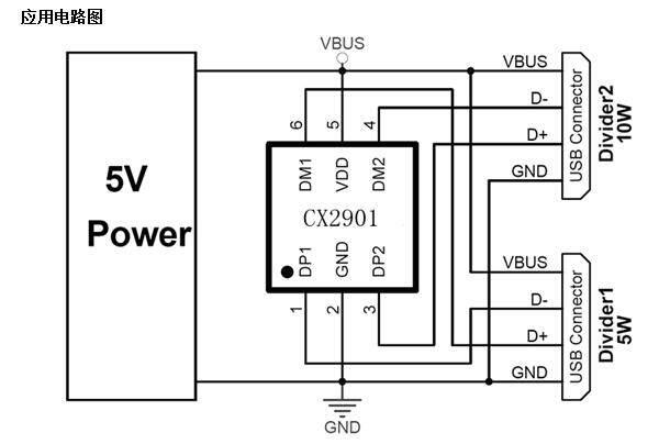 CX2901A电路图