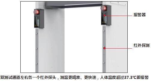 双测试通道左右各个红外探头,测温精准、快速,人体温度超过37.3℃即报警