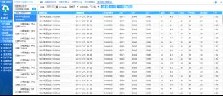 上海某电力设备安装维修有限公司变电所运维云平台的设计及应用