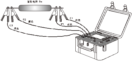 晟皋牌SG3050等电位测试仪的使用方法图解