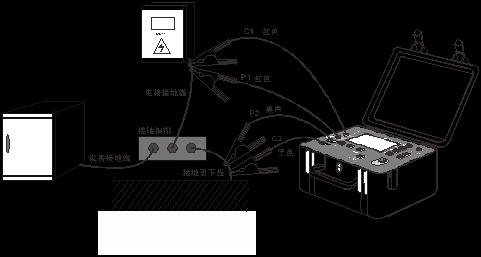 SG3050等电位测试仪的使用方法图解