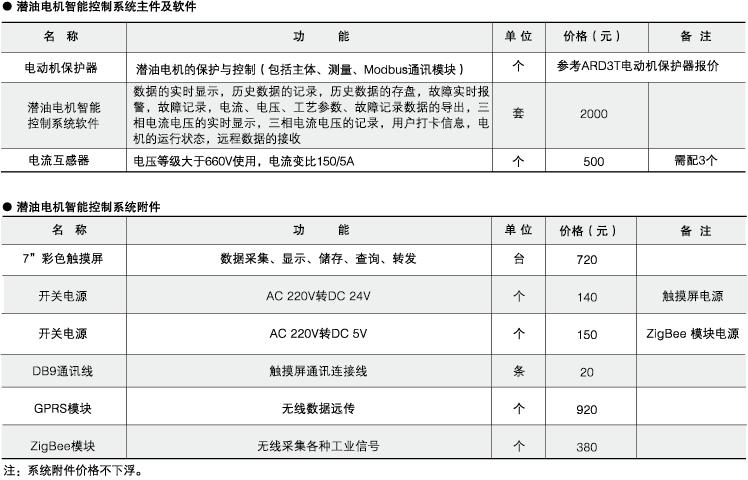 安科瑞ARD3系列智能电动机保护器示例图31